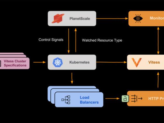 元YouTubeのVitessデータベース開発者が手がける高性能Vitess、PlanetScale
