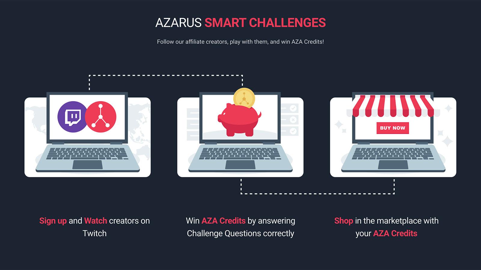 ゲームユーザーのエンゲージメントを高め、ユーザー離れを防ぐAzarus