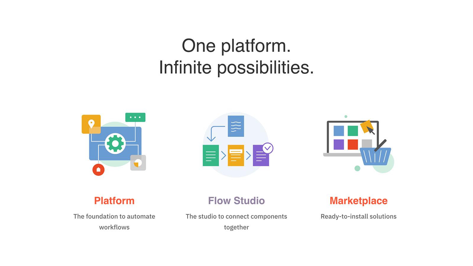 ビジネス用アプリ、アプリ作成ツールを提供する注目のユニコーンInstabase
