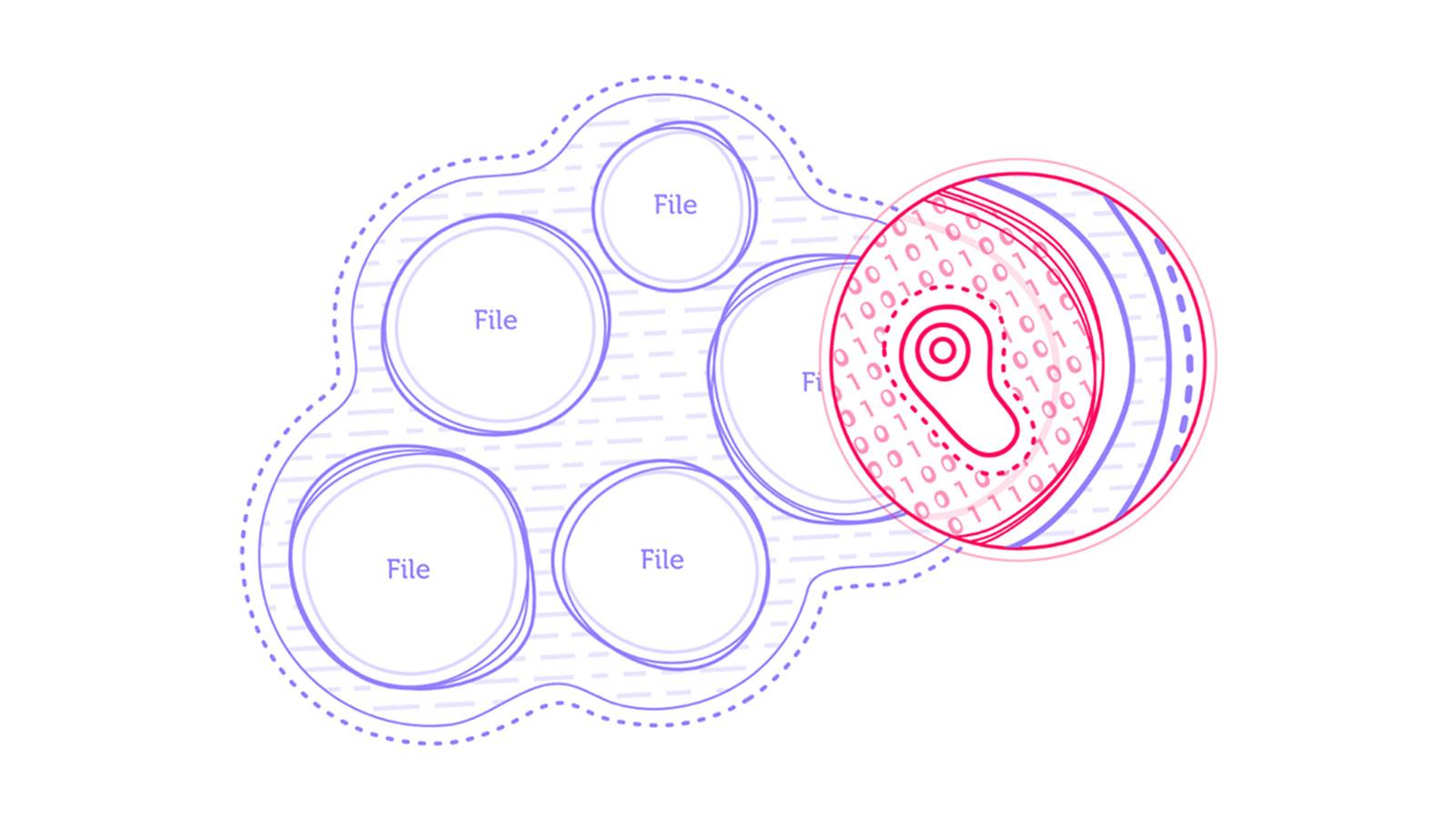 ソフトウェアの出所を自動的に識別する最先端セキュリティソリューションIntezer