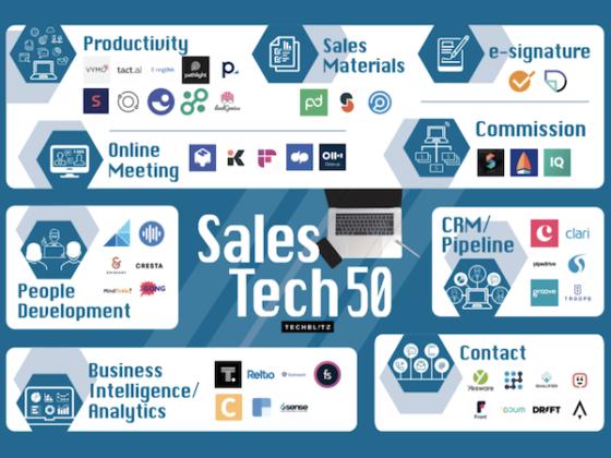 議事録作成からセールストーク自動分析まで、営業現場をアップデートする「Sales Tech50」リリース