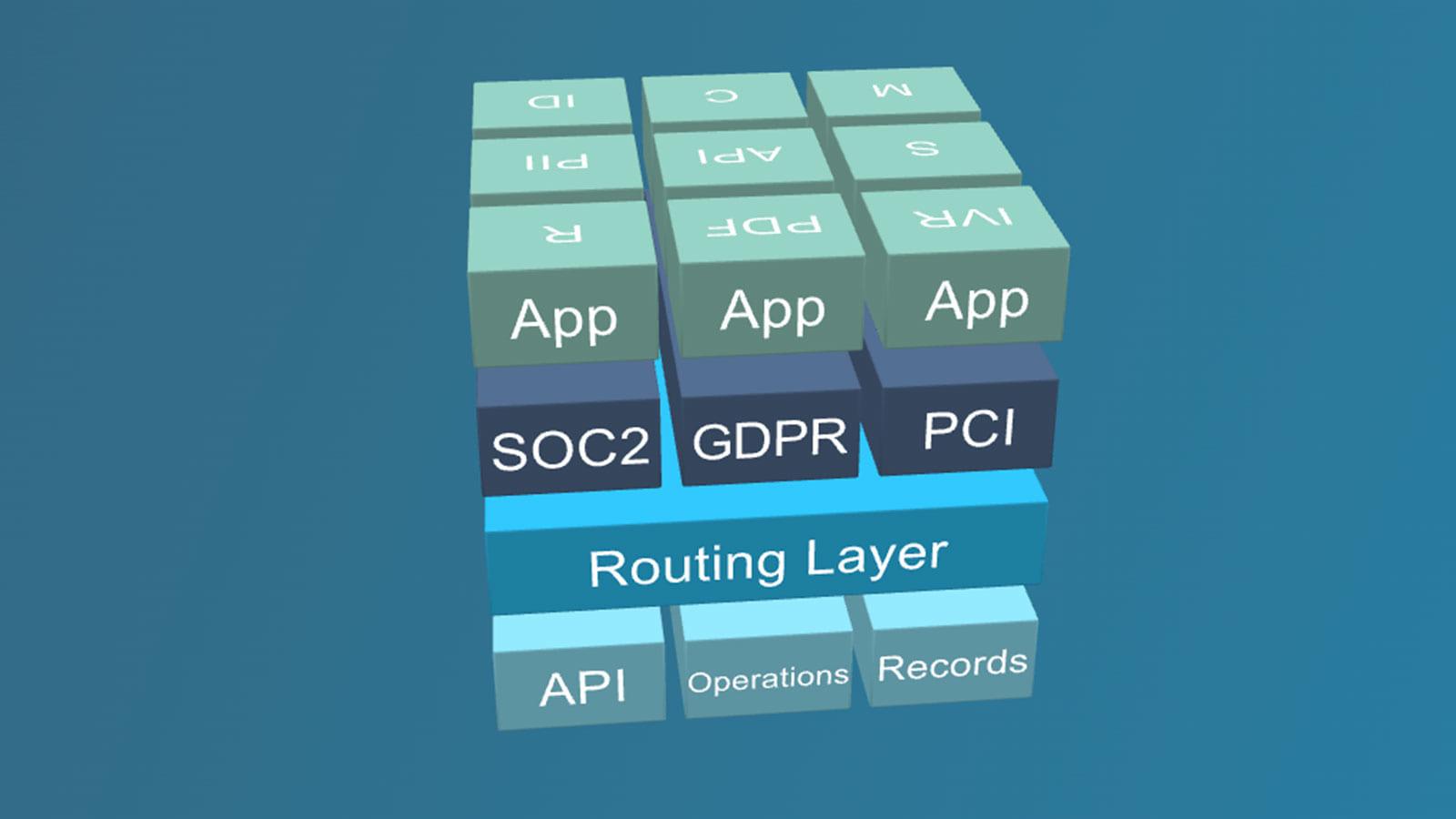 銀行のようにデータを代わりに保管し、企業をリスクフリーに。データ保護問題を解決する、Very Good Security